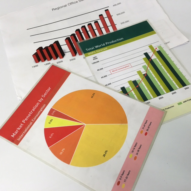 GRA0050 GRAPH, Assorted Office Graphs $2.50